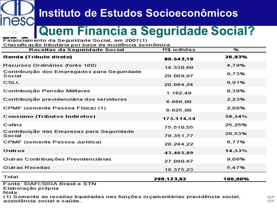 Instituto de Estudos Socioeconômicos Email: evilasio@inesc.org.br www. Inesc.org.br Quem Financia a Seguridade Social?