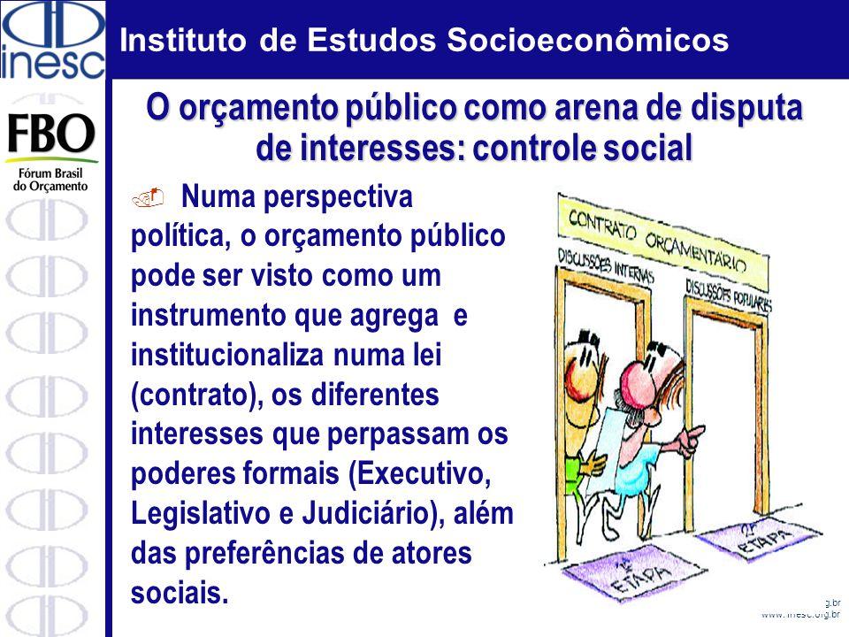 Instituto de Estudos Socioeconômicos Email: evilasio@inesc.org.br www. Inesc.org.br. Numa perspectiva política, o orçamento público pode ser visto com