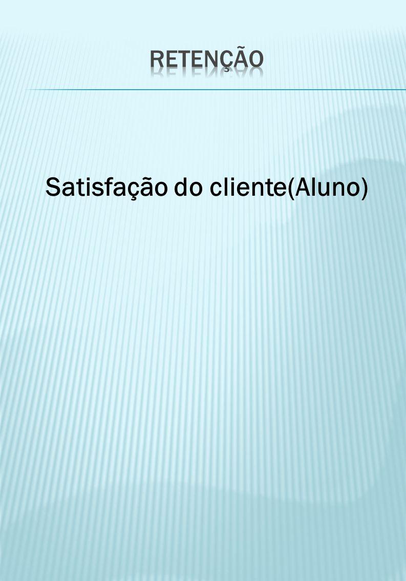 Satisfação do cliente(Aluno)