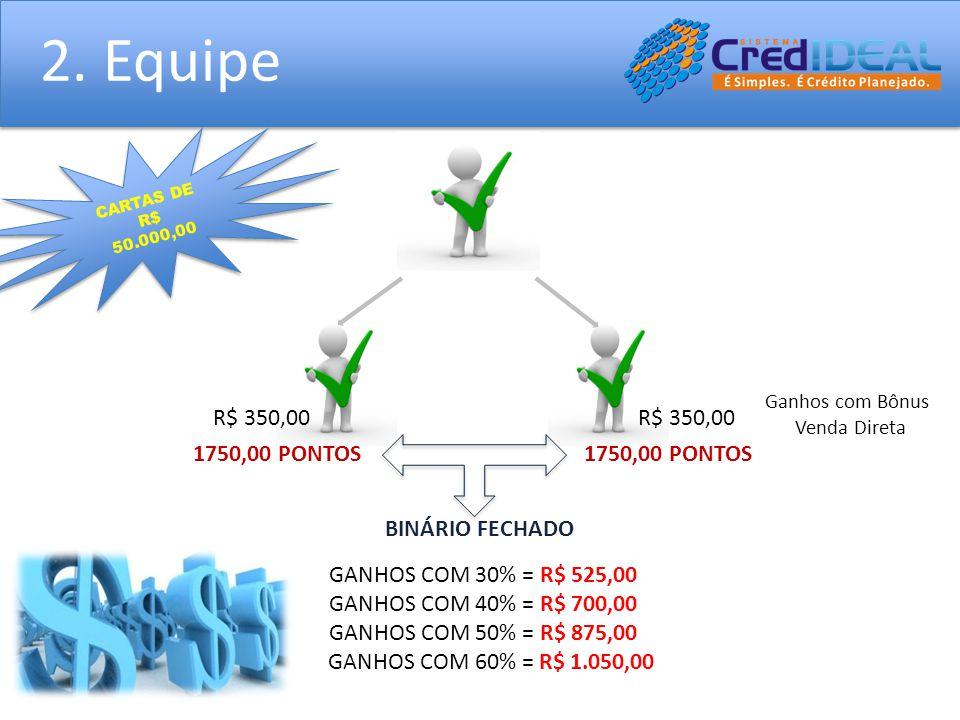 R$ 350,00 GANHOS COM 30% = R$ 525,00 GANHOS COM 40% = R$ 700,00 GANHOS COM 50% = R$ 875,00 GANHOS COM 60% = R$ 1.050,00 1750,00 PONTOS Ganhos com Bônu