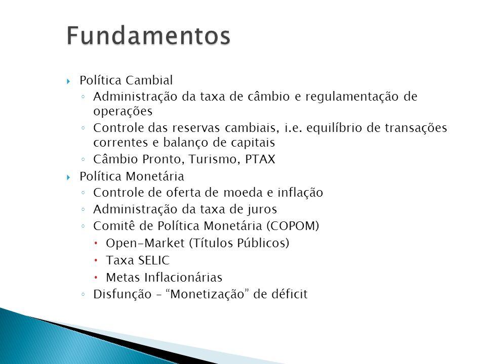 Política Cambial Administração da taxa de câmbio e regulamentação de operações Controle das reservas cambiais, i.e. equilíbrio de transações correntes