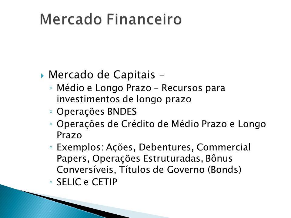 Mercado de Capitais – Médio e Longo Prazo – Recursos para investimentos de longo prazo Operações BNDES Operações de Crédito de Médio Prazo e Longo Pra