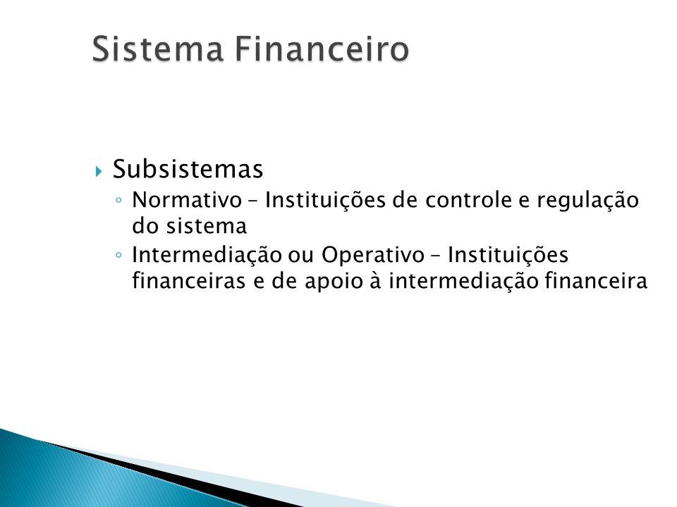 Subsistemas Normativo – Instituições de controle e regulação do sistema Intermediação ou Operativo – Instituições financeiras e de apoio à intermediaç