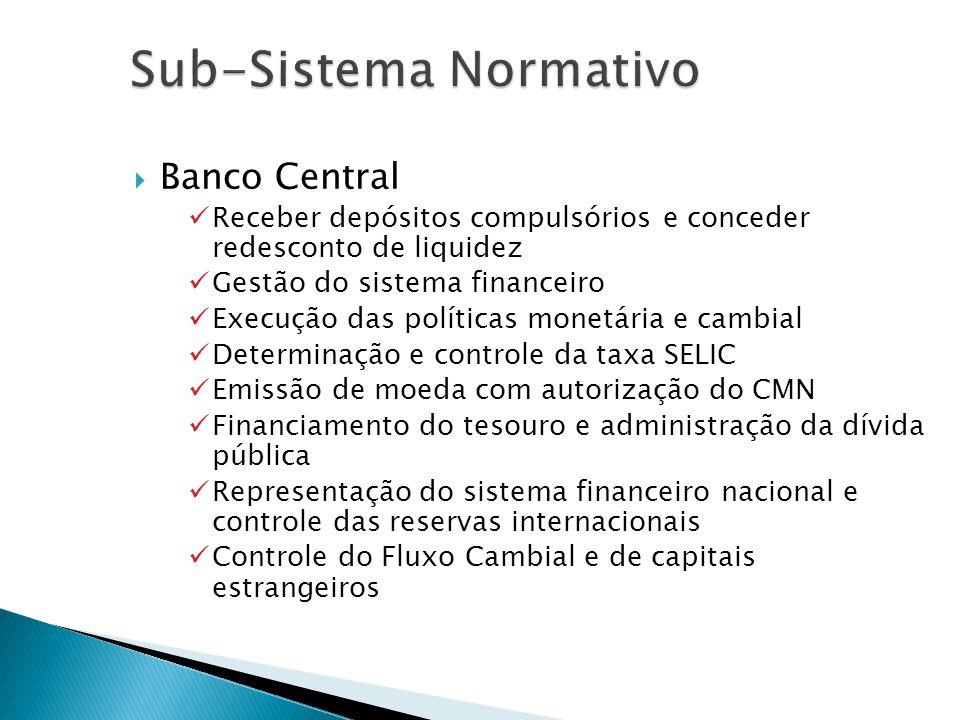 Banco Central Receber depósitos compulsórios e conceder redesconto de liquidez Gestão do sistema financeiro Execução das políticas monetária e cambial
