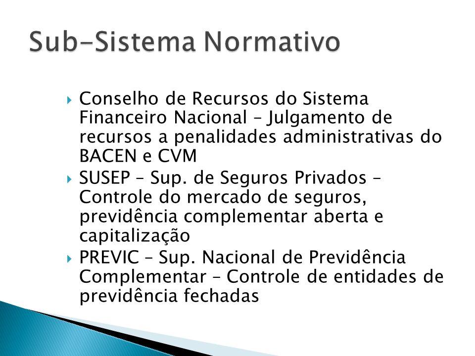 Conselho de Recursos do Sistema Financeiro Nacional – Julgamento de recursos a penalidades administrativas do BACEN e CVM SUSEP – Sup. de Seguros Priv