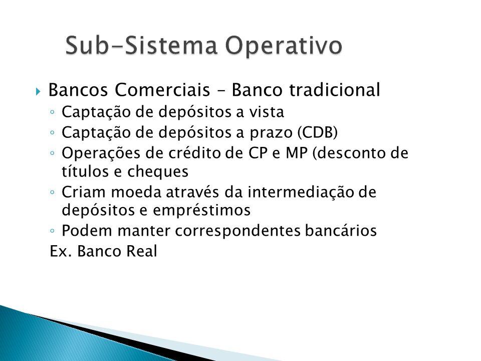 Bancos Comerciais – Banco tradicional Captação de depósitos a vista Captação de depósitos a prazo (CDB) Operações de crédito de CP e MP (desconto de t