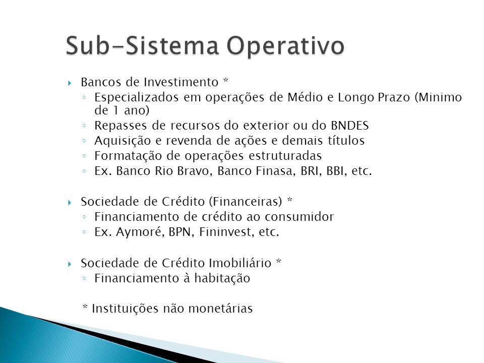 Bancos de Investimento * Especializados em operações de Médio e Longo Prazo (Minimo de 1 ano) Repasses de recursos do exterior ou do BNDES Aquisição e