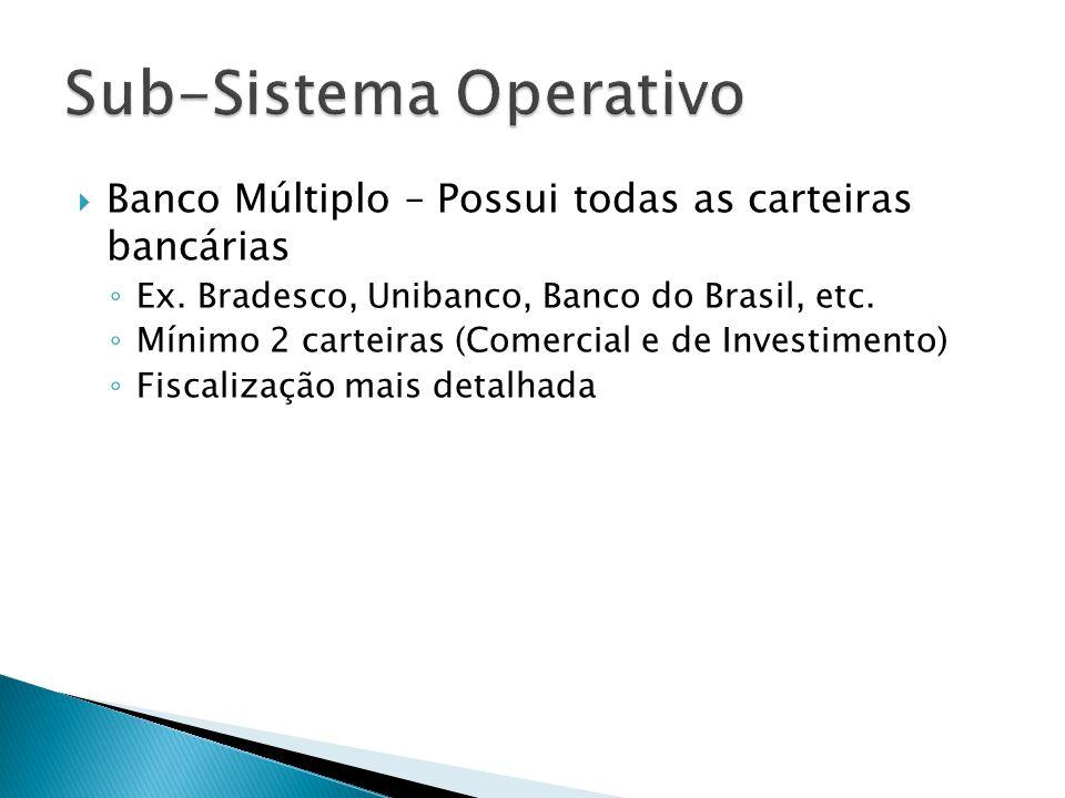 Banco Múltiplo – Possui todas as carteiras bancárias Ex. Bradesco, Unibanco, Banco do Brasil, etc. Mínimo 2 carteiras (Comercial e de Investimento) Fi