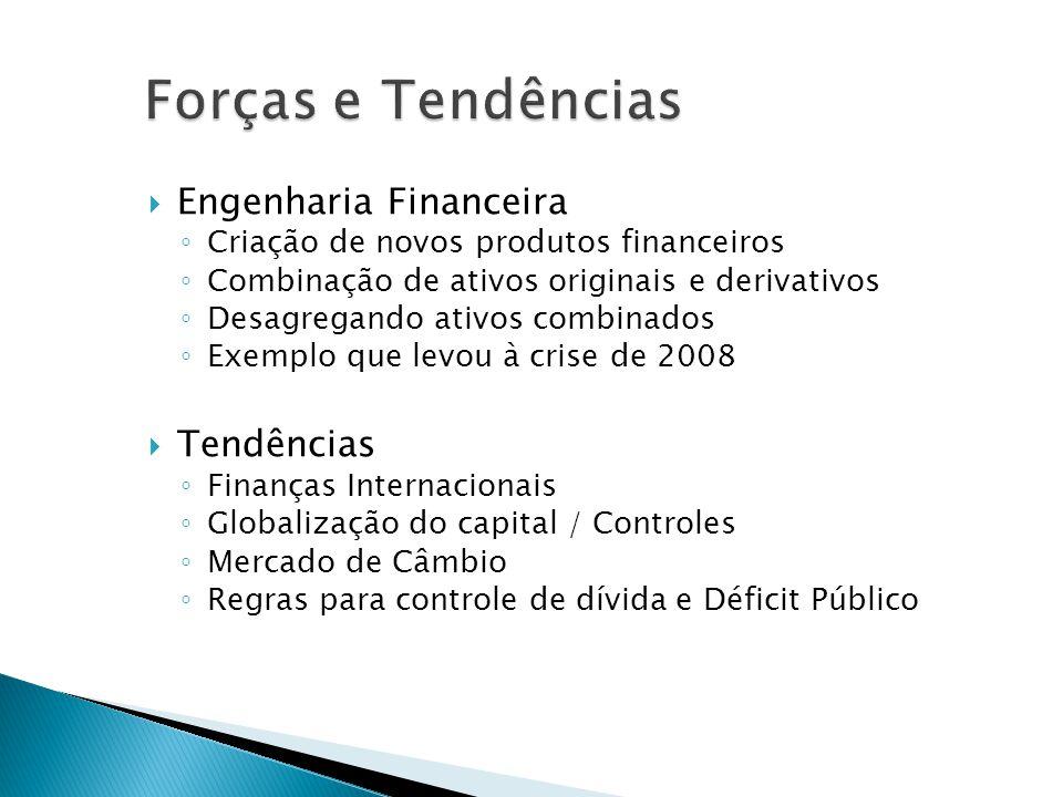 Engenharia Financeira Criação de novos produtos financeiros Combinação de ativos originais e derivativos Desagregando ativos combinados Exemplo que le