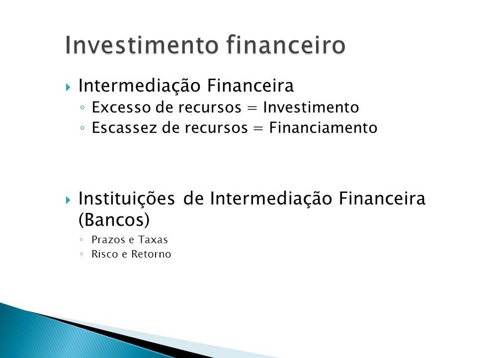 Intermediação Financeira Excesso de recursos = Investimento Escassez de recursos = Financiamento Instituições de Intermediação Financeira (Bancos) Pra