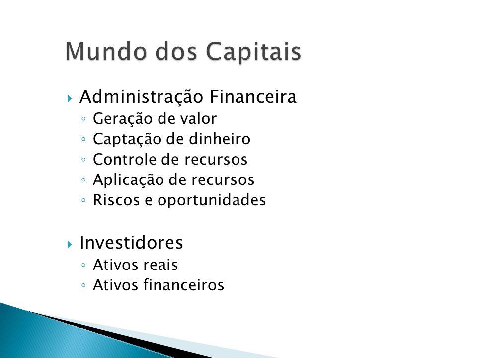 Administração Financeira Geração de valor Captação de dinheiro Controle de recursos Aplicação de recursos Riscos e oportunidades Investidores Ativos r