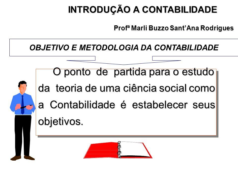 OBJETIVO E METODOLOGIA DA CONTABILIDADE O ponto de partida para o estudo O ponto de partida para o estudo da teoria de uma ciência social como a Conta