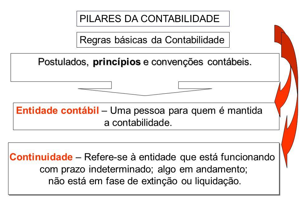 PILARES DA CONTABILIDADE Regras básicas da Contabilidade Entidade contábil – Uma pessoa para quem é mantida a contabilidade. Continuidade – Refere-se