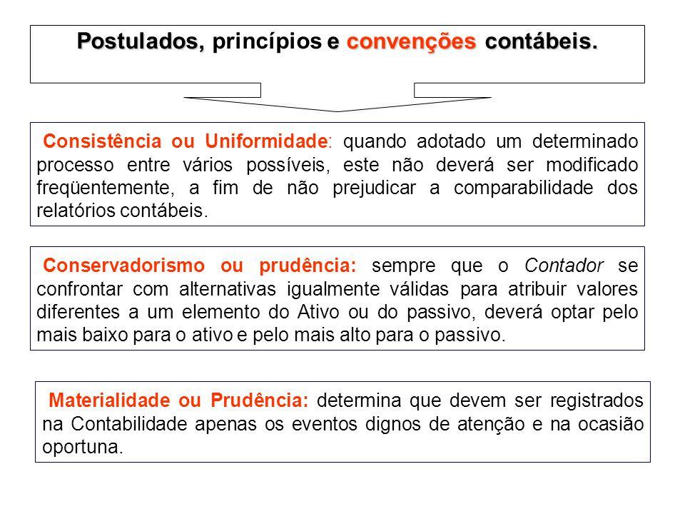 Consistência ou Uniformidade: quando adotado um determinado processo entre vários possíveis, este não deverá ser modificado freqüentemente, a fim de n
