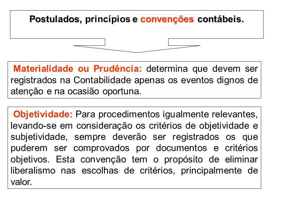 Postulados, e convenções contábeis. Postulados, princípios e convenções contábeis. Objetividade: Para procedimentos igualmente relevantes, levando-se