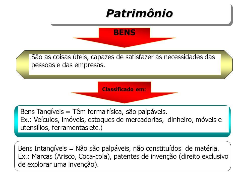 Bens Intangíveis = Não são palpáveis, não constituídos de matéria. Ex.: Marcas (Arisco, Coca-cola), patentes de invenção (direito exclusivo de explora