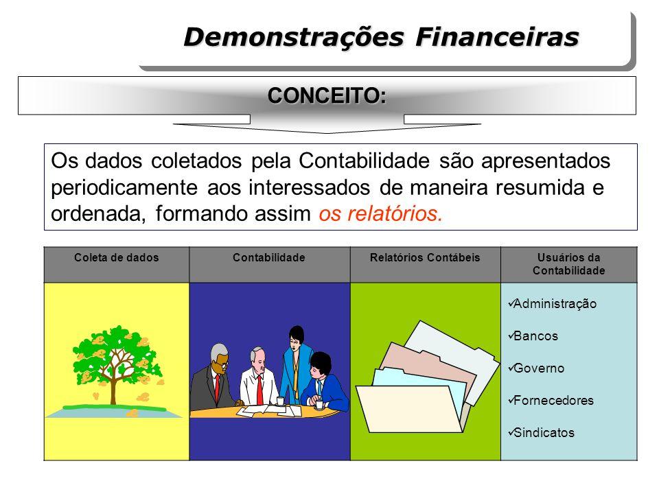 Demonstrações Financeiras CONCEITO: Os dados coletados pela Contabilidade são apresentados periodicamente aos interessados de maneira resumida e orden