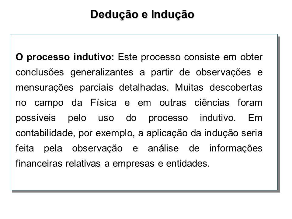 Dedução e Indução Dedução e Indução O processo indutivo: Este processo consiste em obter conclusões generalizantes a partir de observações e mensuraçõ