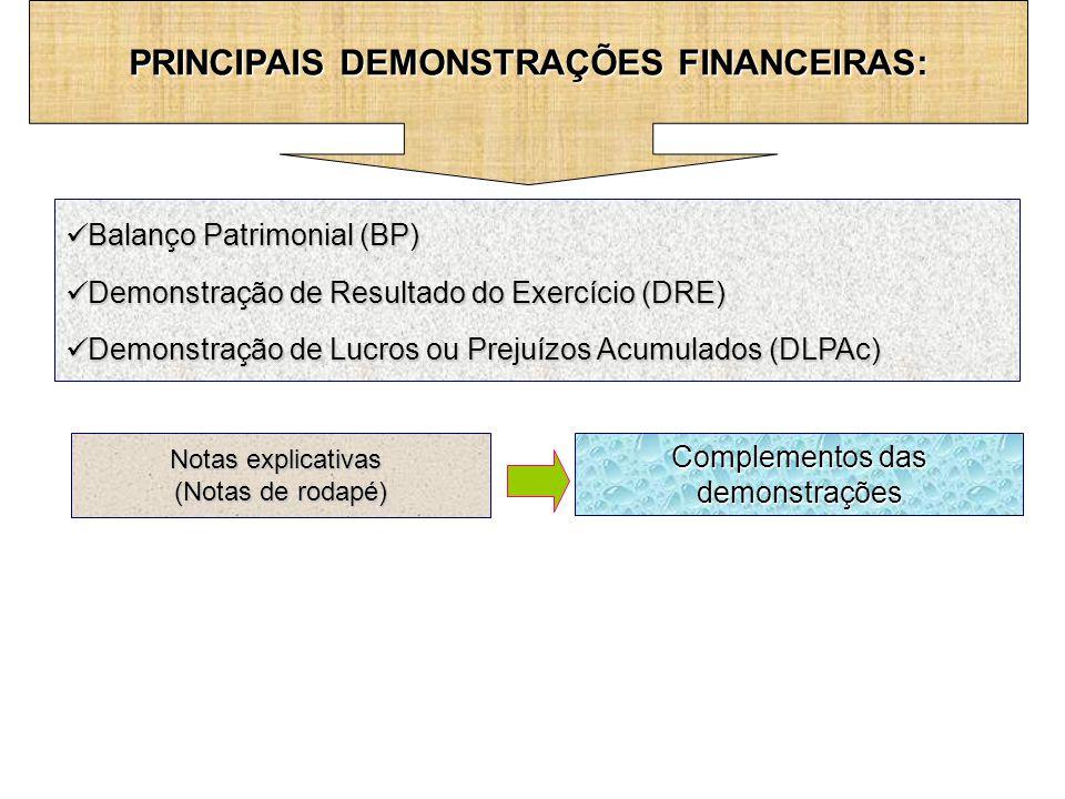 Balanço Patrimonial (BP) Balanço Patrimonial (BP) Demonstração de Resultado do Exercício (DRE) Demonstração de Resultado do Exercício (DRE) Demonstraç