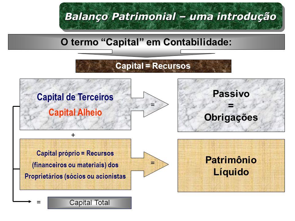 Balanço Patrimonial – uma introdução Capital de Terceiros Capital Alheio Capital próprio = Recursos (financeiros ou materiais) dos Proprietários (sóci