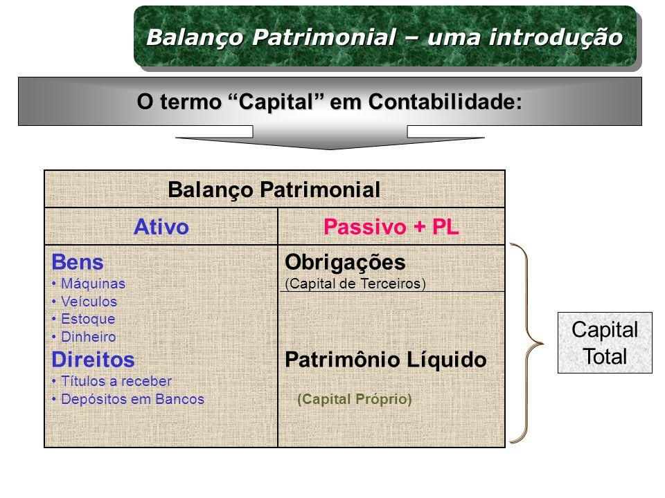 Capital Total Balanço Patrimonial – uma introdução Ativo Passivo + PL Bens Máquinas Veículos Estoque Dinheiro Direitos Títulos a receber Depósitos em