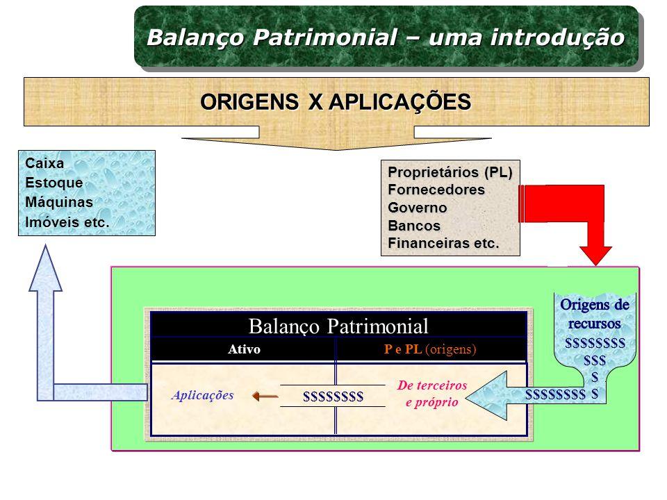 Balanço Patrimonial – uma introdução ORIGENS X APLICAÇÕES Balanço Patrimonial AtivoP e PL (origens) Aplicações De terceiros e próprio $$$$$$$$ $$$ $ $