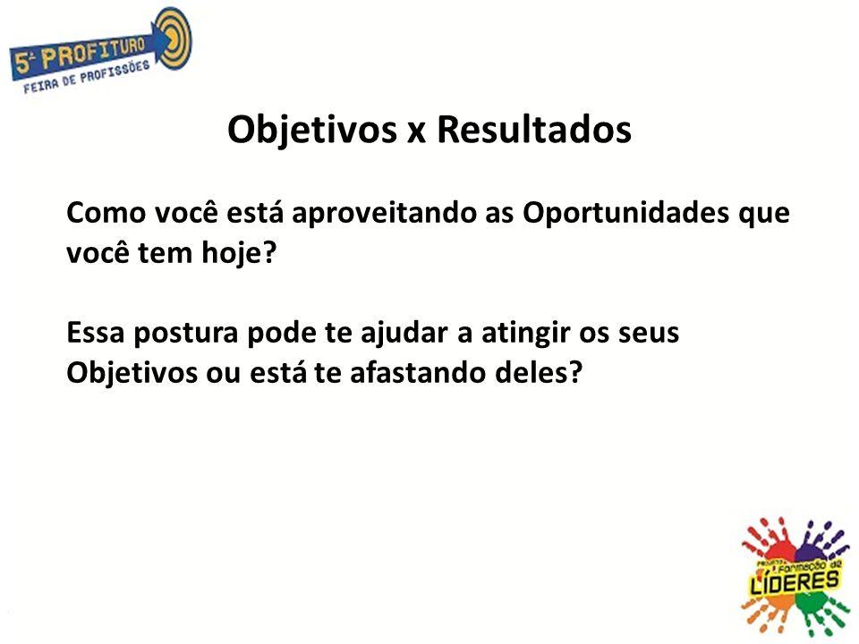 Objetivos x Resultados Como você está aproveitando as Oportunidades que você tem hoje.