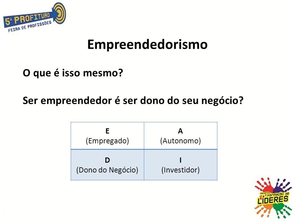 Empreendedorismo O que é isso mesmo.Ser empreendedor é ser dono do seu negócio.