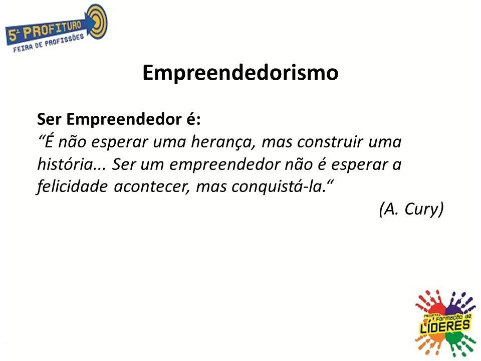 Empreendedorismo Ser Empreendedor é: É não esperar uma herança, mas construir uma história...