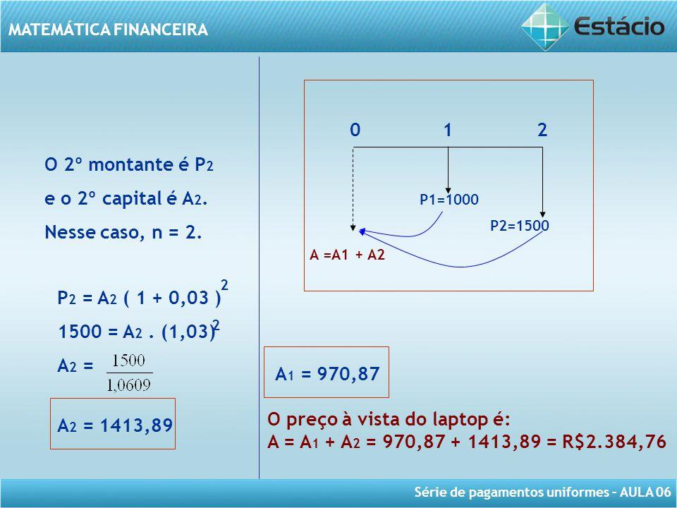 Série de pagamentos uniformes – AULA 06 MATEMÁTICA FINANCEIRA A 1 = 970,87 O preço à vista do laptop é: A = A 1 + A 2 = 970,87 + 1413,89 = R$2.384,76