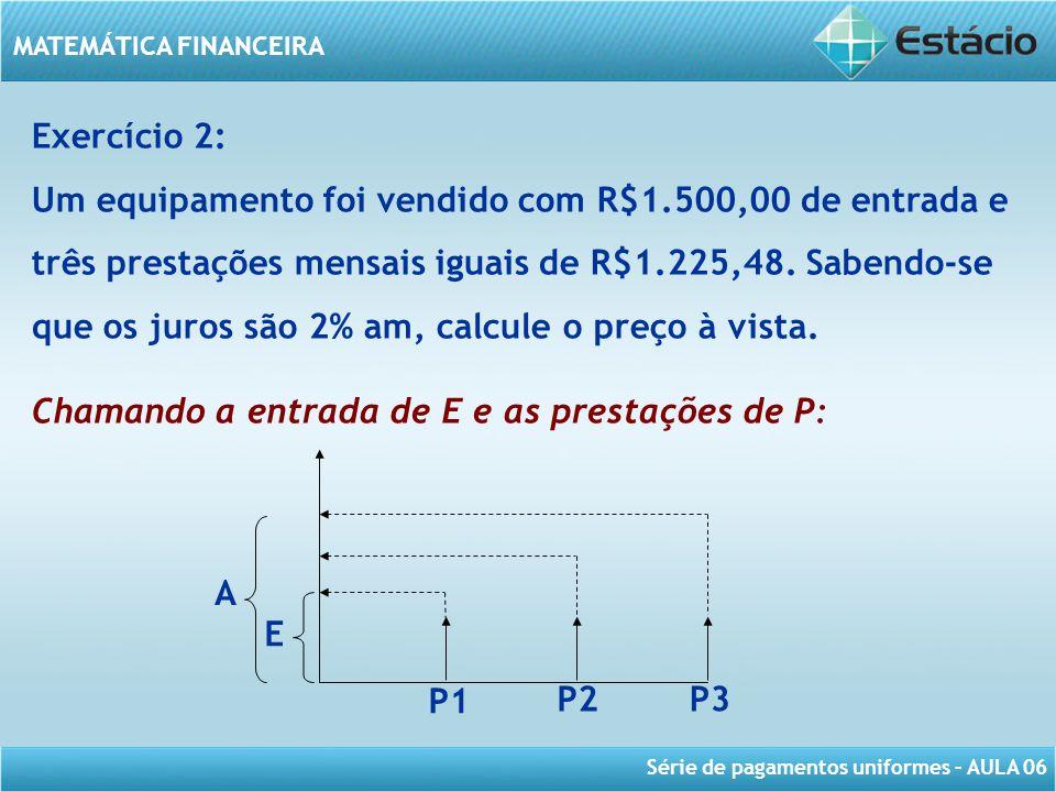 Série de pagamentos uniformes – AULA 06 MATEMÁTICA FINANCEIRA Exercício 2: Um equipamento foi vendido com R$1.500,00 de entrada e três prestações mens