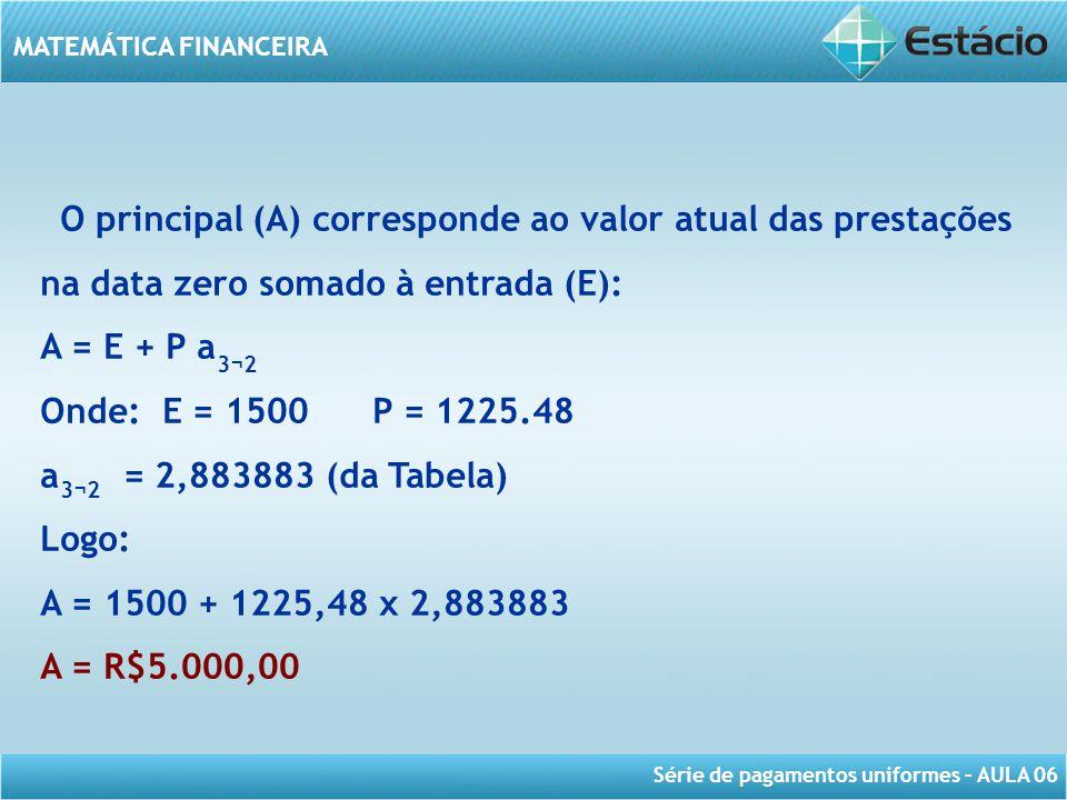 Série de pagamentos uniformes – AULA 06 MATEMÁTICA FINANCEIRA O principal (A) corresponde ao valor atual das prestações na data zero somado à entrada