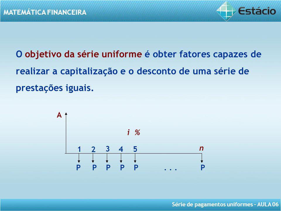 Série de pagamentos uniformes – AULA 06 MATEMÁTICA FINANCEIRA O objetivo da série uniforme é obter fatores capazes de realizar a capitalização e o des