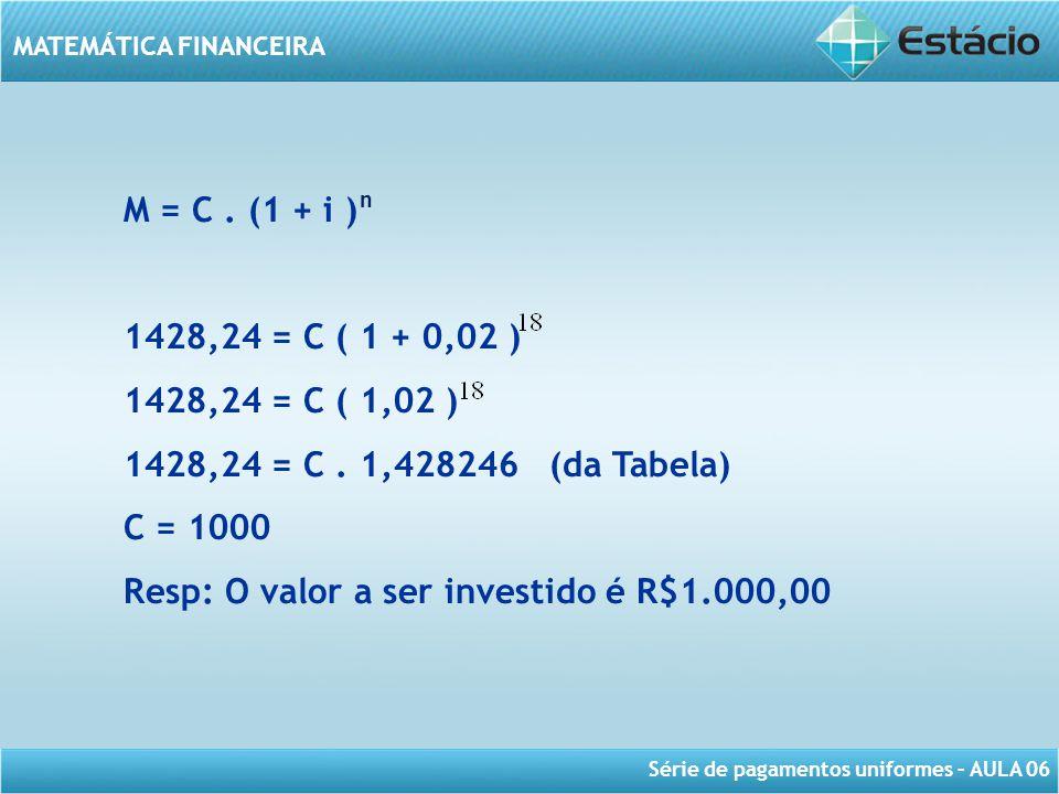 Série de pagamentos uniformes – AULA 06 MATEMÁTICA FINANCEIRA M = C. (1 + i ) 1428,24 = C ( 1 + 0,02 ) 1428,24 = C ( 1,02 ) 1428,24 = C. 1,428246 (da