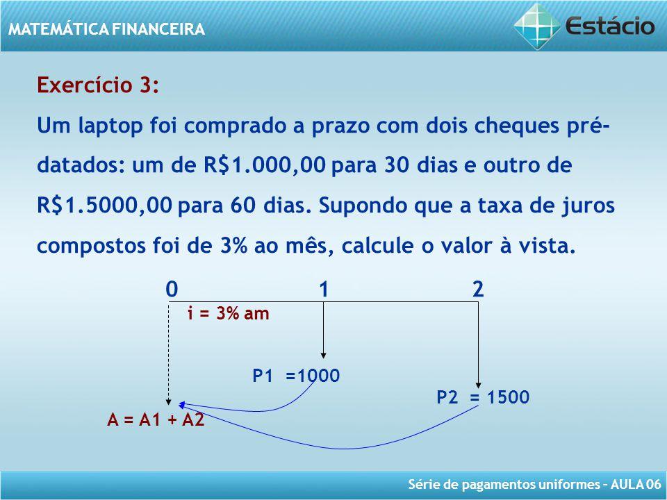 Série de pagamentos uniformes – AULA 06 MATEMÁTICA FINANCEIRA Exercício 3: Um laptop foi comprado a prazo com dois cheques pré- datados: um de R$1.000
