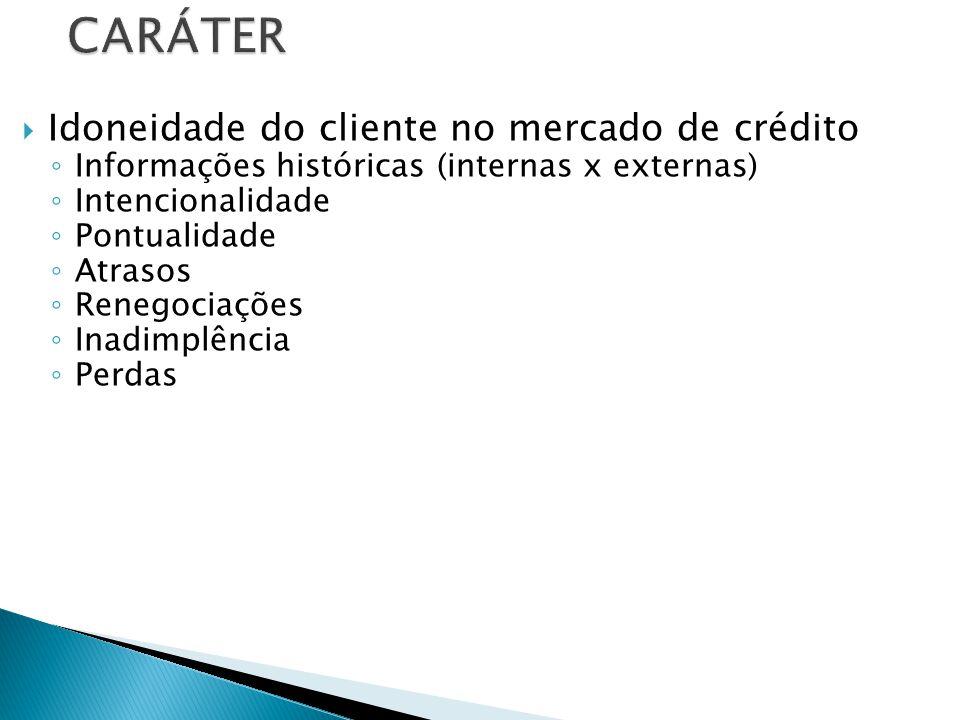 Idoneidade do cliente no mercado de crédito Informações históricas (internas x externas) Intencionalidade Pontualidade Atrasos Renegociações Inadimplência Perdas