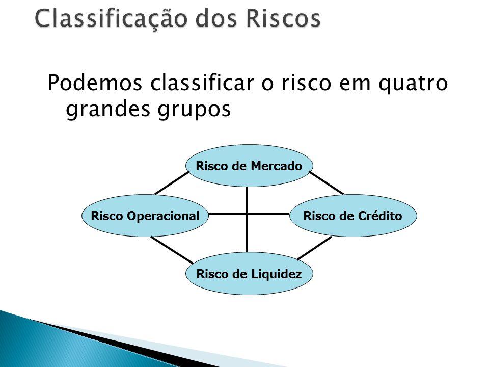 Técnicas - Objetivas Modelos de Scoring: Credit Scoring Behaviour Scoring