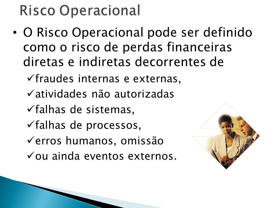 Credit Scoring É um modelo estatístico utilizado na concessão de crédito e que busca explicar o potencial de inadimplência das pessoas através de informações cadastrais.