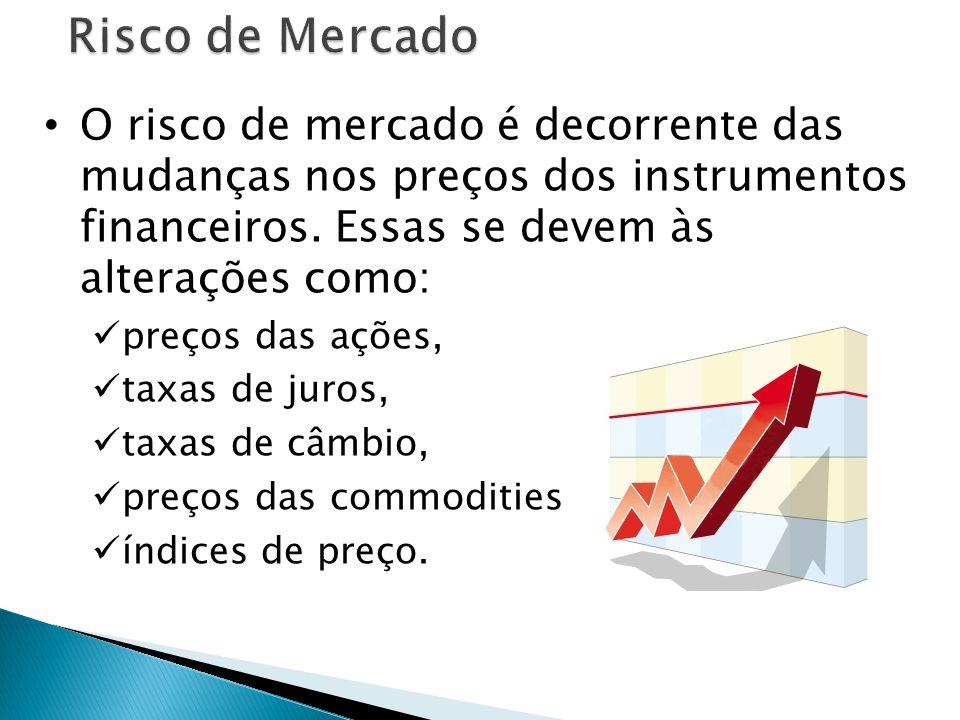 Compatibilidade do Empréstimo com a capacidade financeira Salário (PF) x Faturamento (PJ) Conversão do investimento em Receita