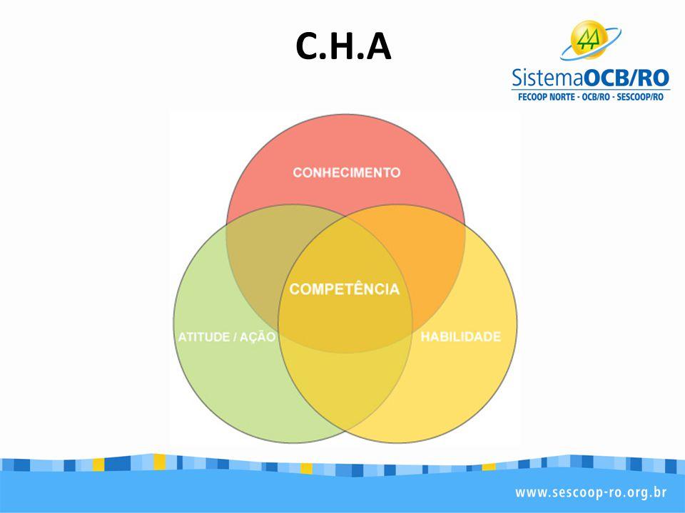 C.H.A