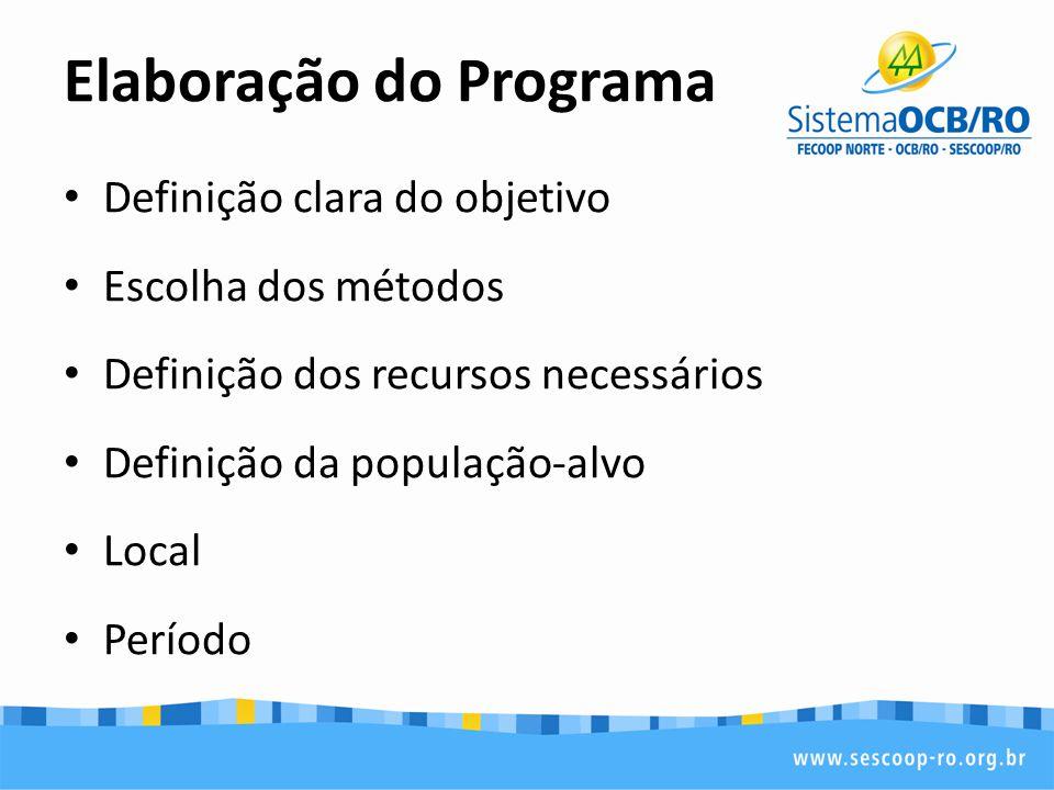 Elaboração do Programa Definição clara do objetivo Escolha dos métodos Definição dos recursos necessários Definição da população-alvo Local Período