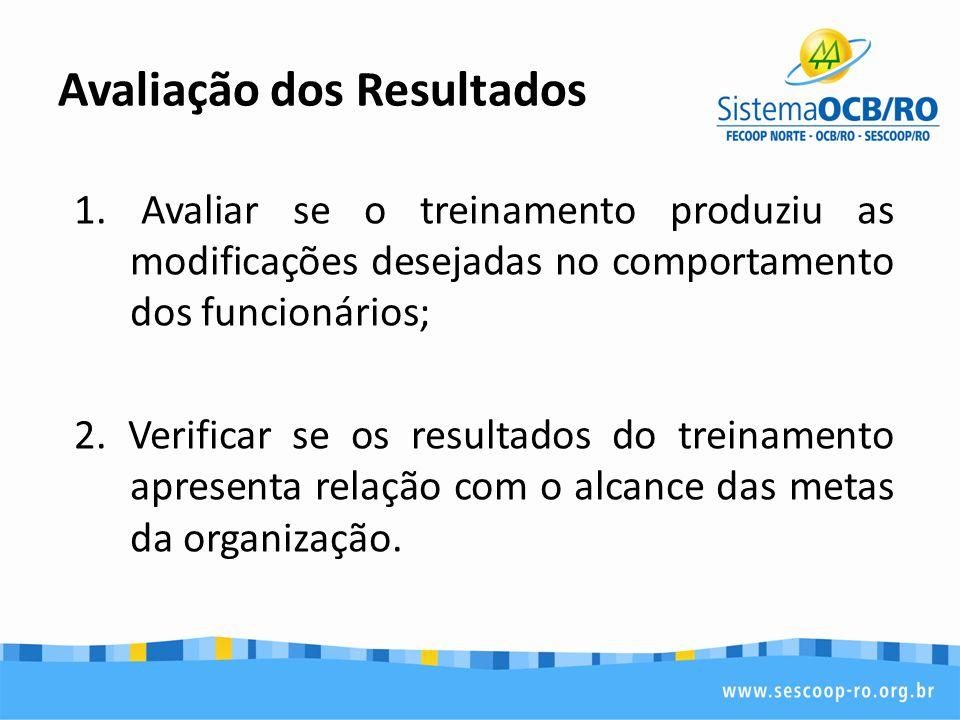 Avaliação dos Resultados 1. Avaliar se o treinamento produziu as modificações desejadas no comportamento dos funcionários; 2. Verificar se os resultad