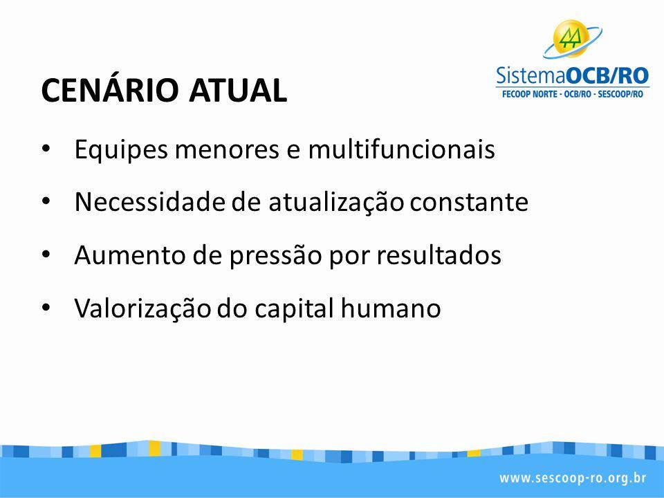 CENÁRIO ATUAL Equipes menores e multifuncionais Necessidade de atualização constante Aumento de pressão por resultados Valorização do capital humano