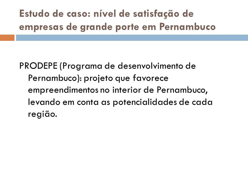 Estudo de caso: nível de satisfação de empresas de grande porte em Pernambuco PRODEPE (Programa de desenvolvimento de Pernambuco): projeto que favorec