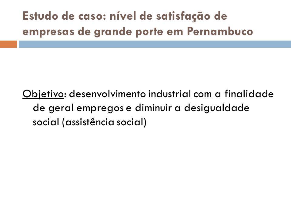 Estudo de caso: nível de satisfação de empresas de grande porte em Pernambuco Objetivo: desenvolvimento industrial com a finalidade de geral empregos