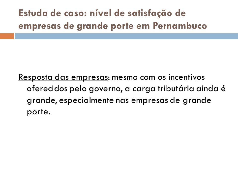 Estudo de caso: nível de satisfação de empresas de grande porte em Pernambuco Resposta das empresas: mesmo com os incentivos oferecidos pelo governo,