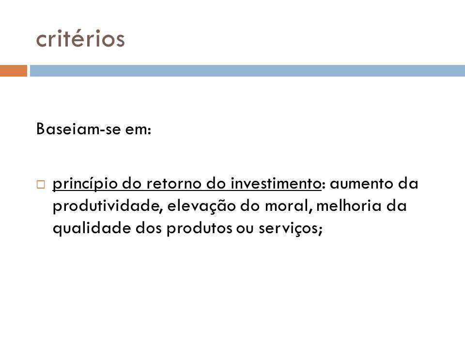 critérios Baseiam-se em: princípio do retorno do investimento: aumento da produtividade, elevação do moral, melhoria da qualidade dos produtos ou serv