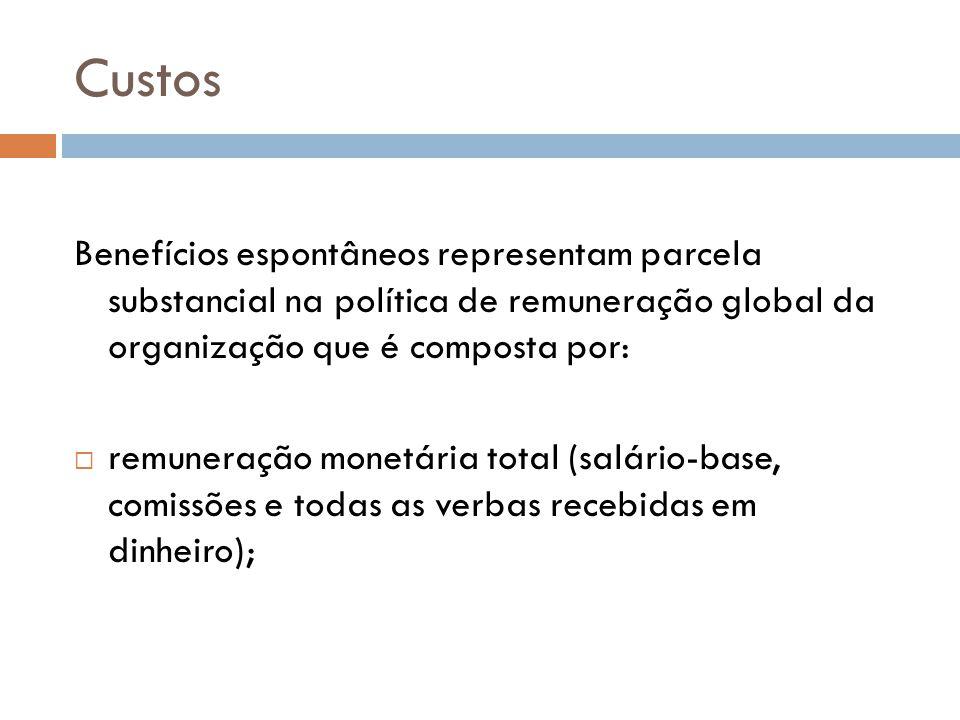 Custos Benefícios espontâneos representam parcela substancial na política de remuneração global da organização que é composta por: remuneração monetár