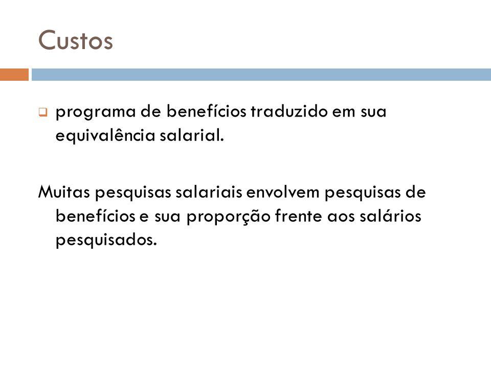 Custos programa de benefícios traduzido em sua equivalência salarial. Muitas pesquisas salariais envolvem pesquisas de benefícios e sua proporção fren