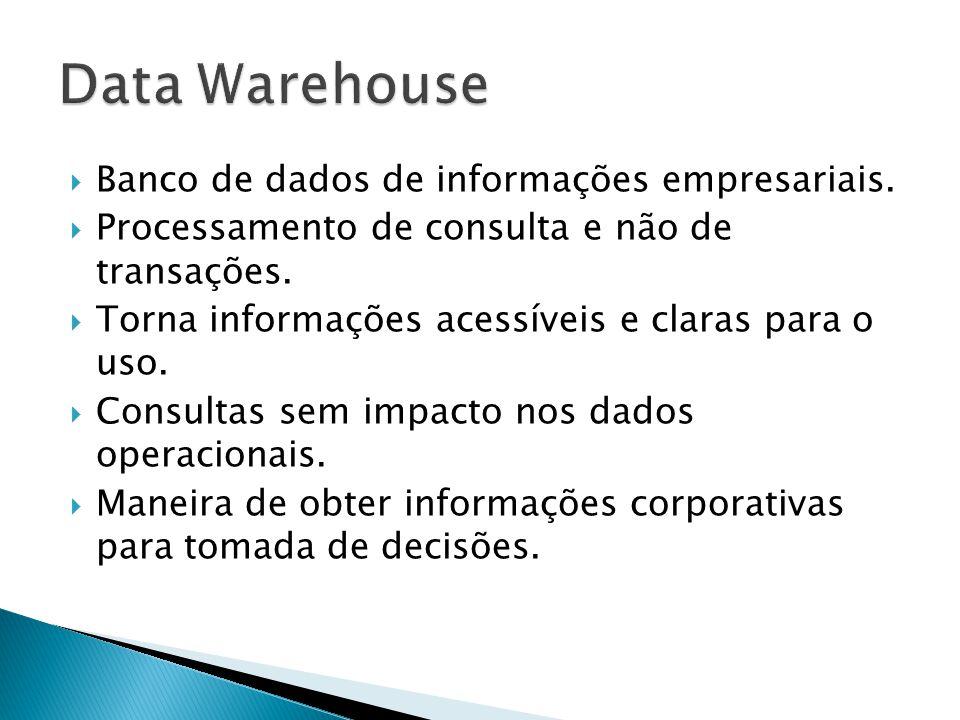 Banco de dados de informações empresariais. Processamento de consulta e não de transações. Torna informações acessíveis e claras para o uso. Consultas